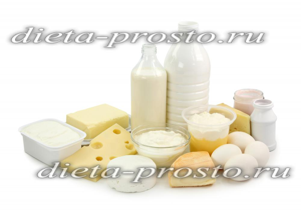 продукты сжигающие жиры для быстрого похудения фото