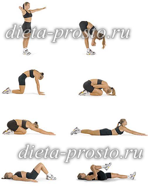 Что сделать чтобы похудели руки и спина