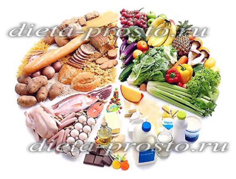 правильное питание треска