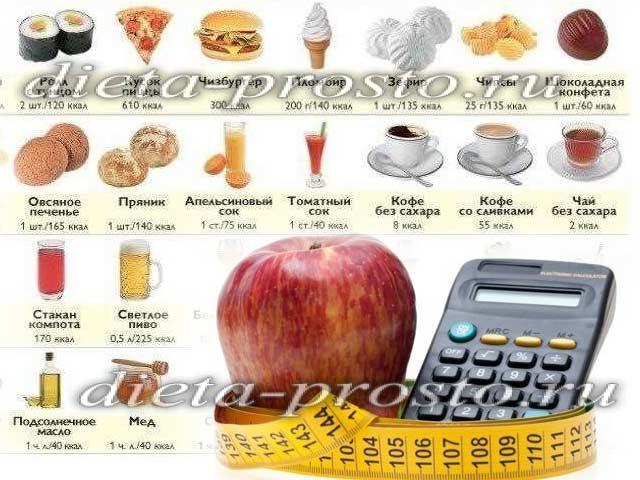 онлайн школа похудения и здорового питания