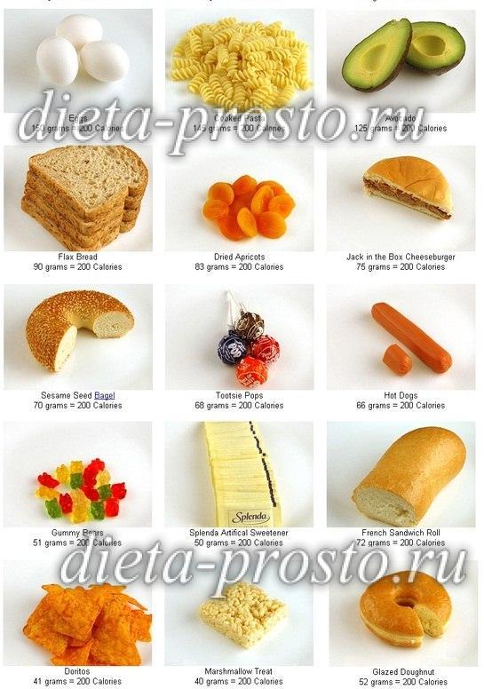 сколько калорий надо чтобы худеть