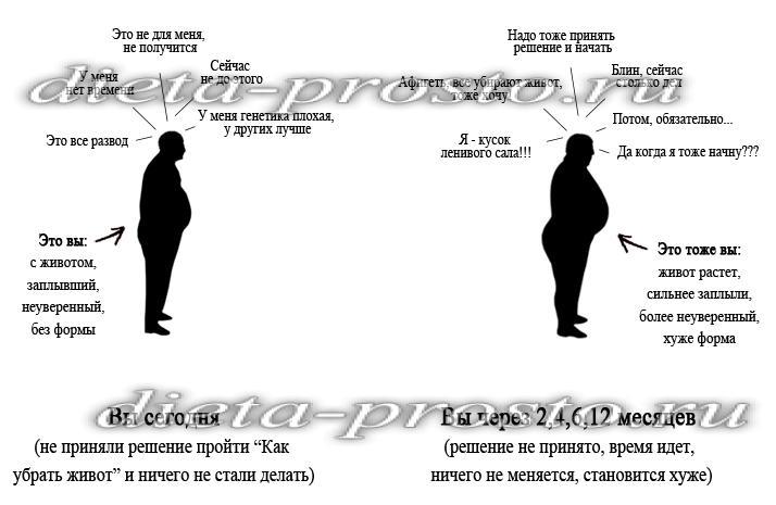 Как убрать жир с лобка у женщин