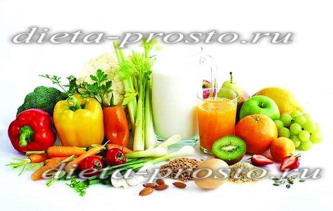 похудеть на правильном питании за месяц
