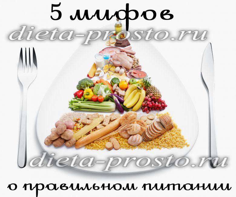 правильное питание меню на день для подростка