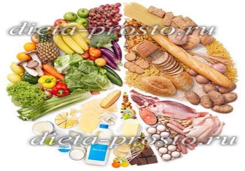 диетологи о белках