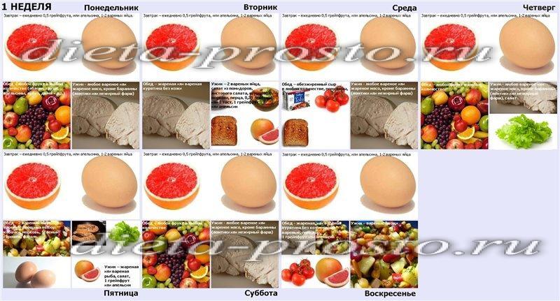 диета на 3 недели из простых продуктов