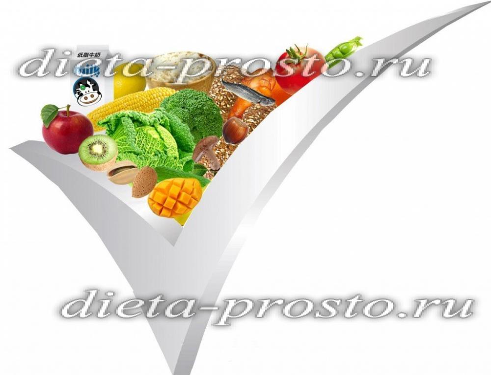Рецепты блюд для уровня сахара в крови