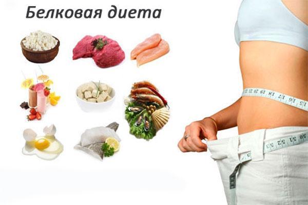 белковая диета для похудения таблица