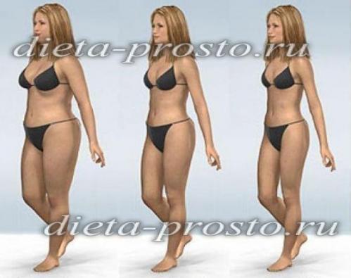 похудение за месяц на 10 кг