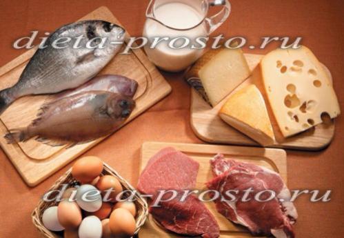 белковая еда для похудения список