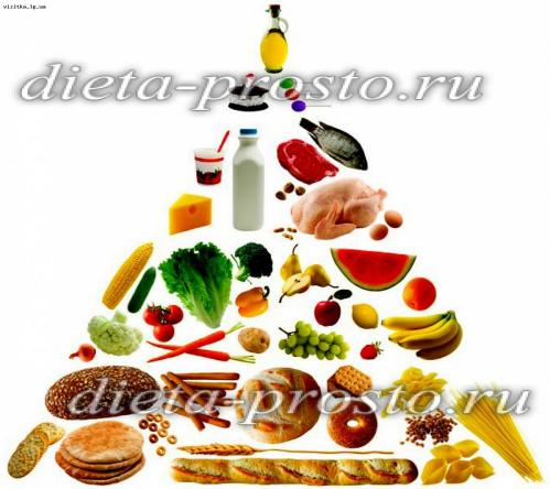 примерное правильное питание