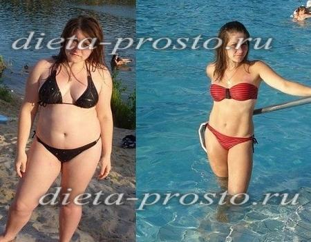 Цикорий и лишний вес