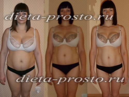 Как похудеть за месяц на кг