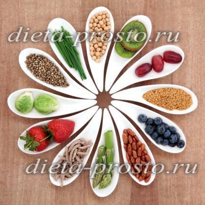 меню раздельного питания для похудения рецепты