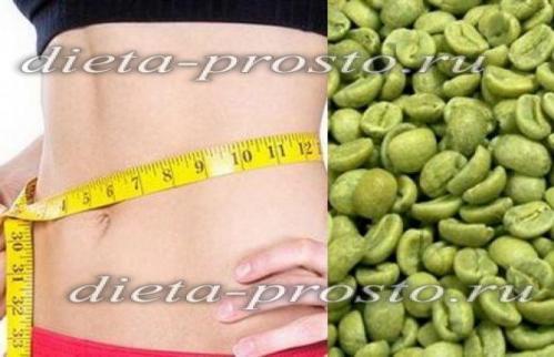 Фото и высказывания о похудении
