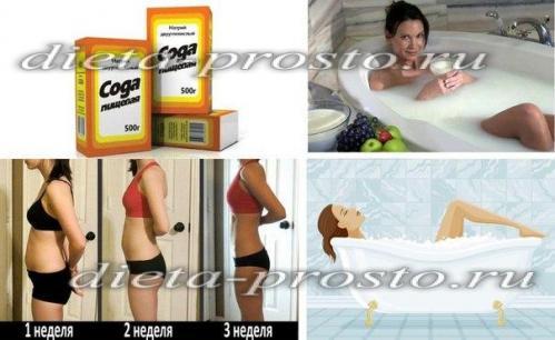 Как похудеть с помощью соды на 10 кг