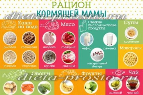Новогоднее меню для кормящей мамы, рецепты