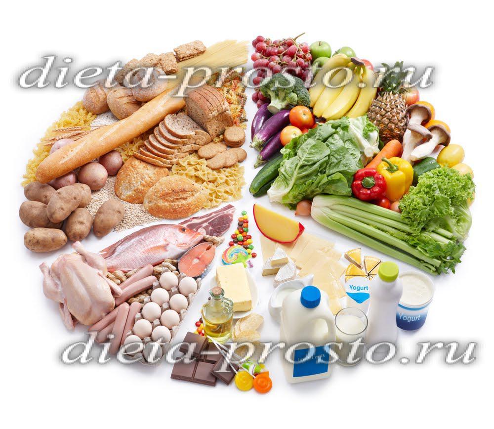 Правильное питание для снижения веса меню на каждый день