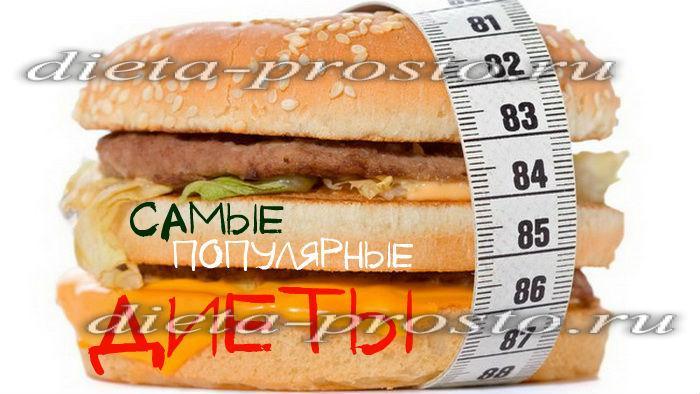 Современные эффективные диеты