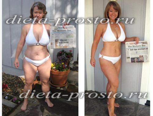 Белковая диета до и после фото.