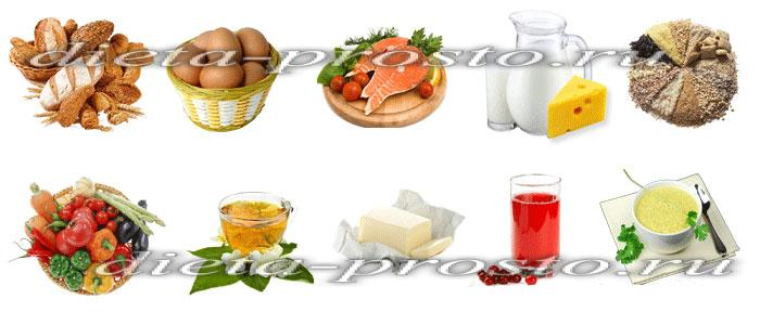 Диета стол номер 5 особое питания при заболеваниях печени.