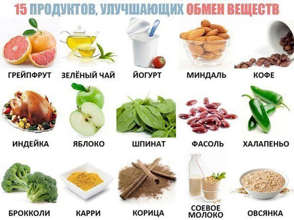 Метаболическая диета подробное описание и меню отзывы