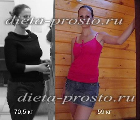 молокочай диета 7 дней отзывы фото до и после